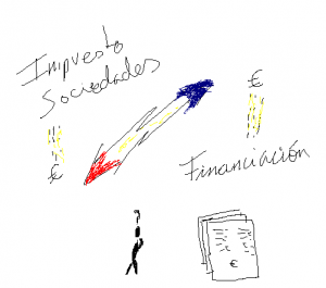 Impuesto sobre sociedades